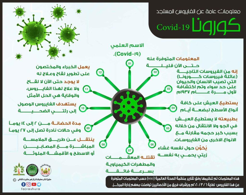 معلومات عامة عن فايروس كرونا